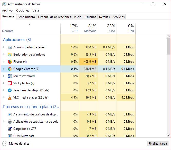 Firefox Quantum y Google Chrome: Resultados con una sola pestaña abierta.