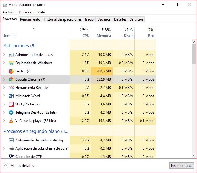 Firefox Quantum y Google Chrome: Resultados con cuatro pestañas abiertas.